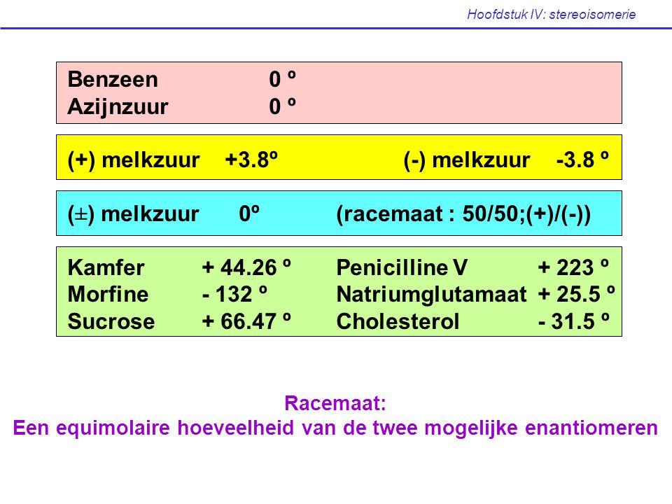 Hoofdstuk IV: stereoisomerie Benzeen0 º Azijnzuur0 º (+) melkzuur +3.8º(-) melkzuur -3.8 º (±) melkzuur 0º(racemaat : 50/50;(+)/(-)) Kamfer+ 44.26 º P