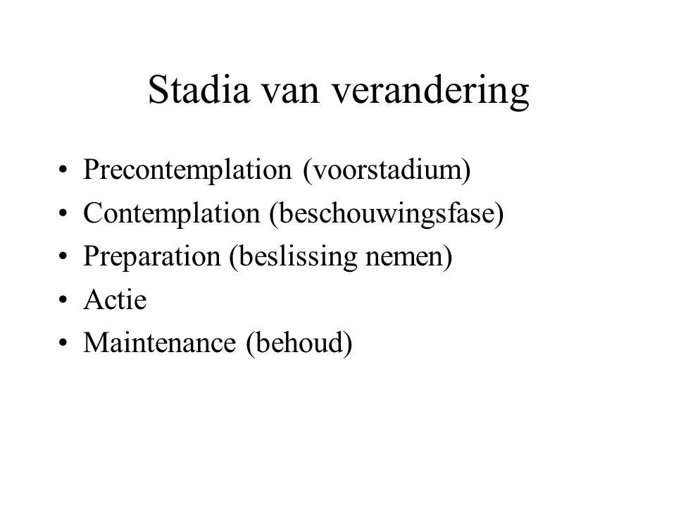 Stadia van verandering Precontemplation (voorstadium) Contemplation (beschouwingsfase) Preparation (beslissing nemen) Actie Maintenance (behoud)