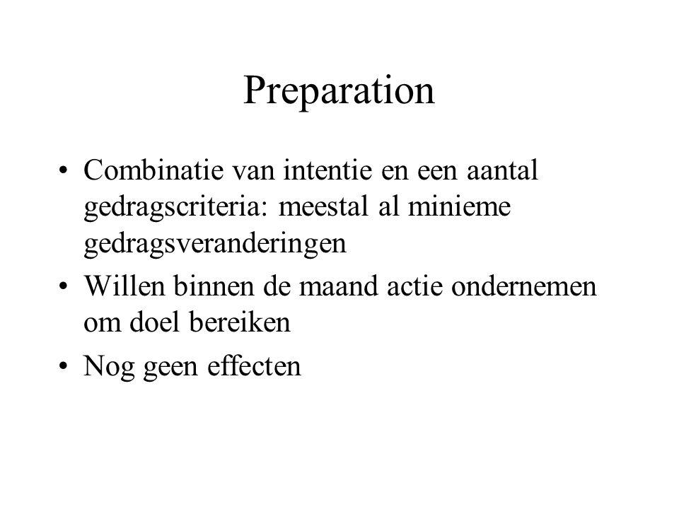 Preparation Combinatie van intentie en een aantal gedragscriteria: meestal al minieme gedragsveranderingen Willen binnen de maand actie ondernemen om doel bereiken Nog geen effecten