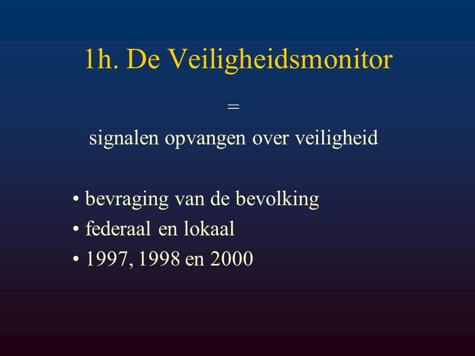 1h. De Veiligheidsmonitor = signalen opvangen over veiligheid bevraging van de bevolking federaal en lokaal 1997, 1998 en 2000