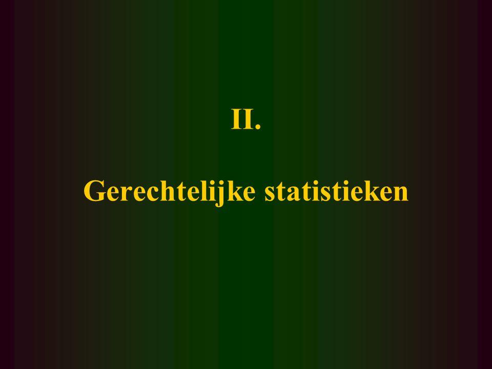 II. Gerechtelijke statistieken