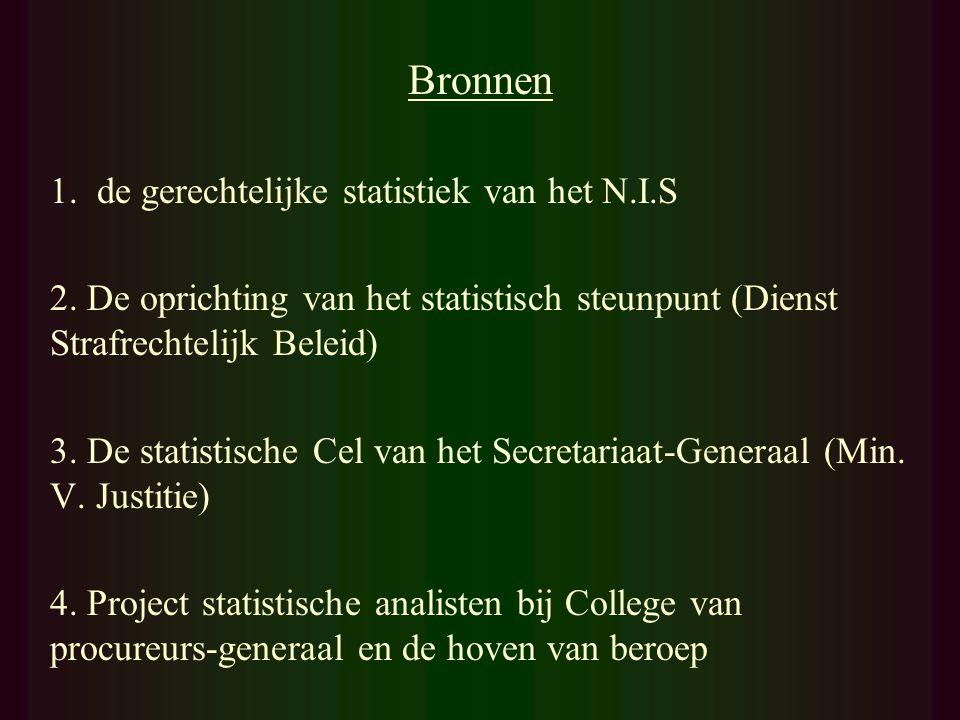 Bronnen 1. de gerechtelijke statistiek van het N.I.S 2.