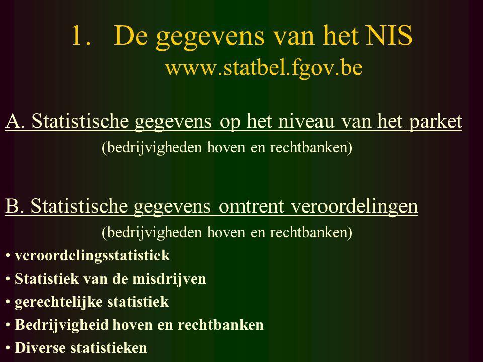 1.De gegevens van het NIS www.statbel.fgov.be A.