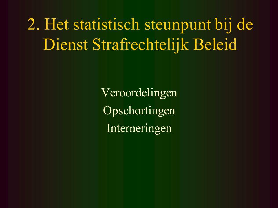 2. Het statistisch steunpunt bij de Dienst Strafrechtelijk Beleid Veroordelingen Opschortingen Interneringen