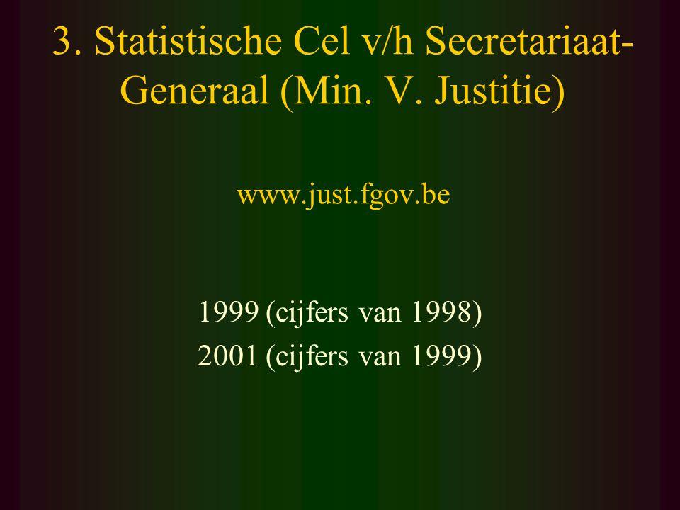3. Statistische Cel v/h Secretariaat- Generaal (Min.