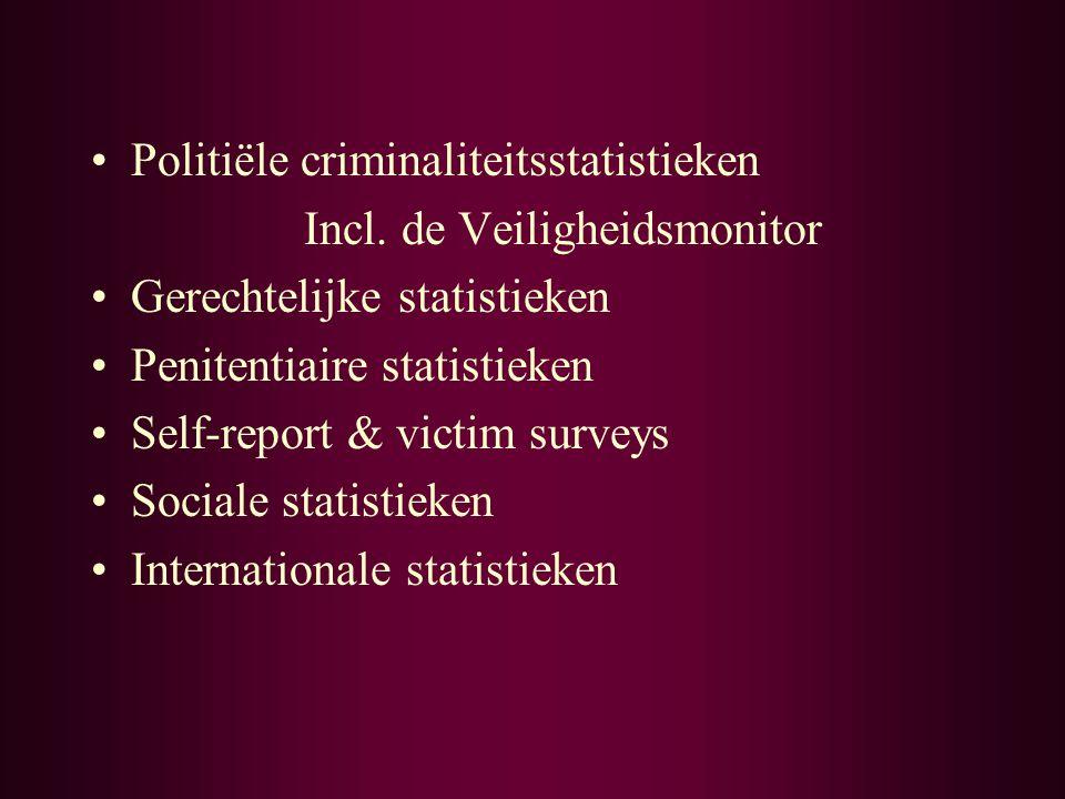 Evaluatie van de databanken De geïntegreerde statistiek = intern horizontaal verticaal contextueel