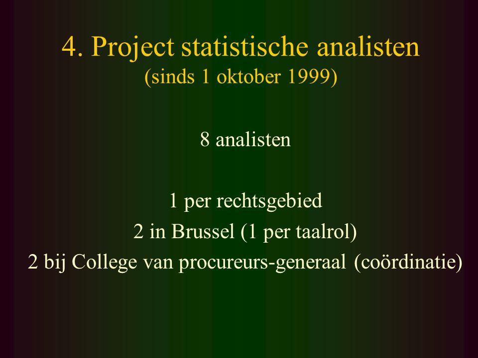 4. Project statistische analisten (sinds 1 oktober 1999) 8 analisten 1 per rechtsgebied 2 in Brussel (1 per taalrol) 2 bij College van procureurs-gene