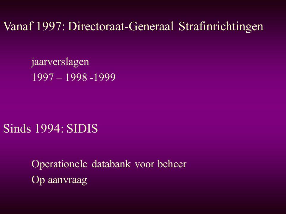 Sinds 1994: SIDIS Operationele databank voor beheer Op aanvraag Vanaf 1997: Directoraat-Generaal Strafinrichtingen jaarverslagen 1997 – 1998 -1999