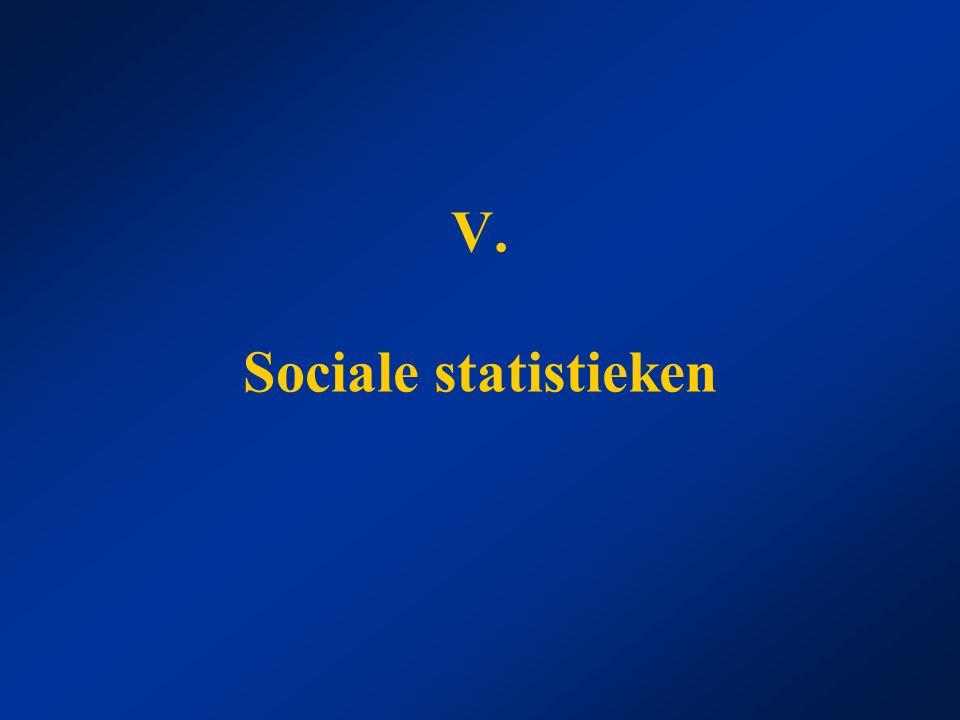 V. Sociale statistieken