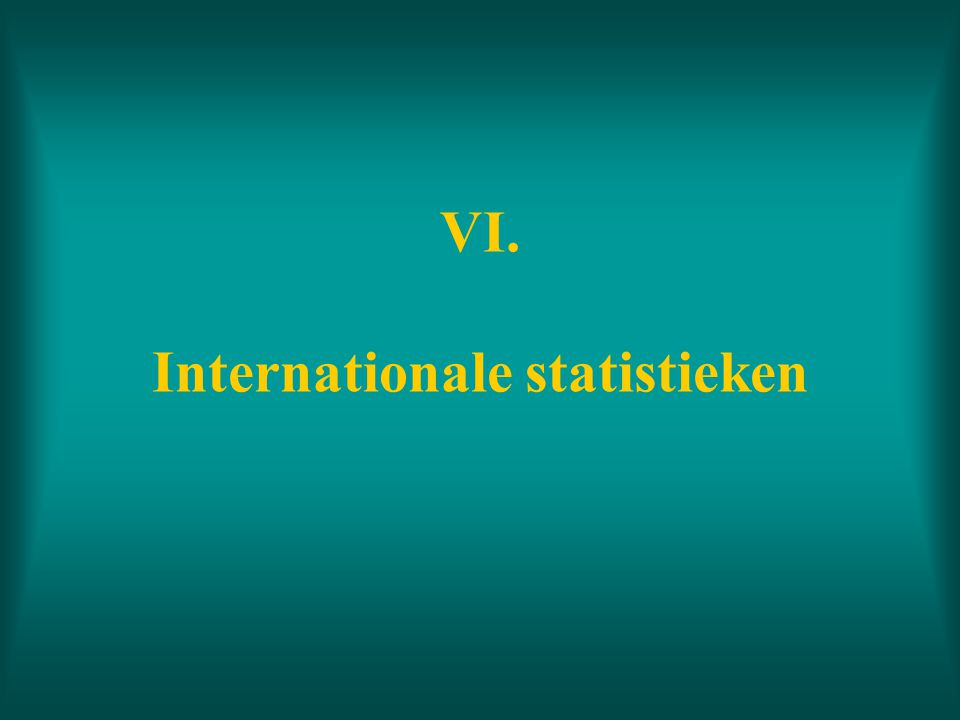 VI. Internationale statistieken