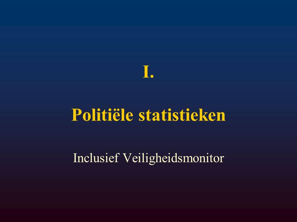 I. Politiële statistieken Inclusief Veiligheidsmonitor