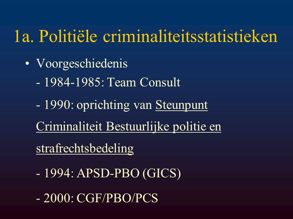 1a. Politiële criminaliteitsstatistieken Voorgeschiedenis - 1984-1985: Team Consult - 1990: oprichting van Steunpunt Criminaliteit Bestuurlijke politi