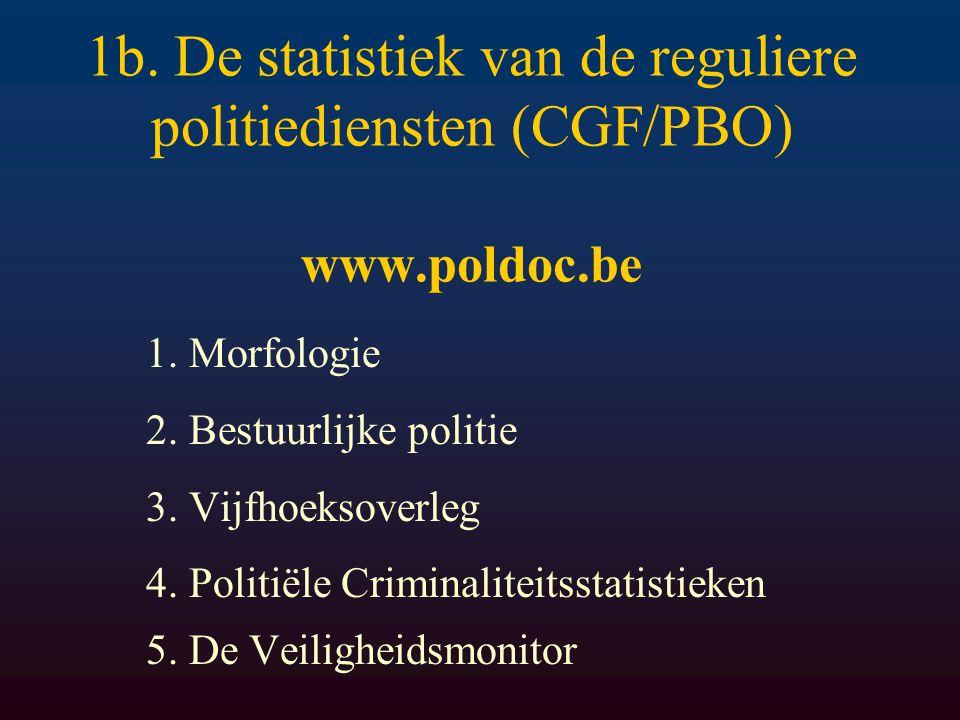 1b. De statistiek van de reguliere politiediensten (CGF/PBO) www.poldoc.be 1.