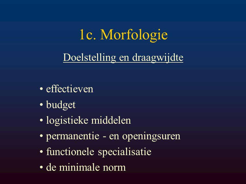 1c. Morfologie Doelstelling en draagwijdte effectieven budget logistieke middelen permanentie - en openingsuren functionele specialisatie de minimale