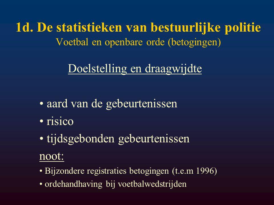 1d. De statistieken van bestuurlijke politie Voetbal en openbare orde (betogingen) Doelstelling en draagwijdte aard van de gebeurtenissen risico tijds
