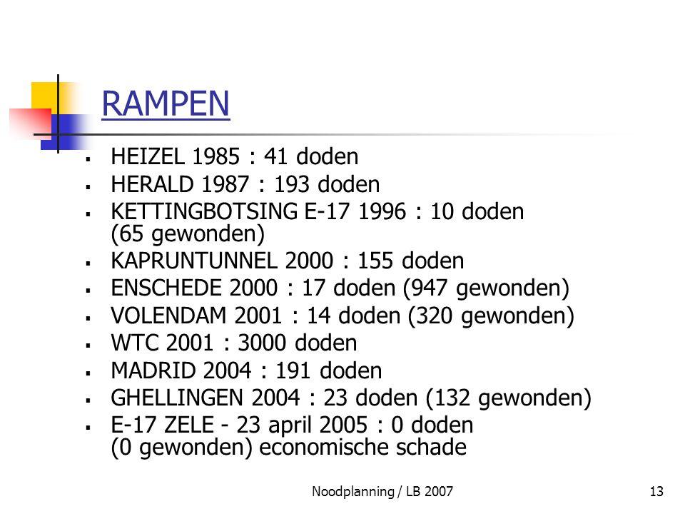 Noodplanning / LB 200713 RAMPEN  HEIZEL 1985 : 41 doden  HERALD 1987 : 193 doden  KETTINGBOTSING E-17 1996 : 10 doden (65 gewonden)  KAPRUNTUNNEL
