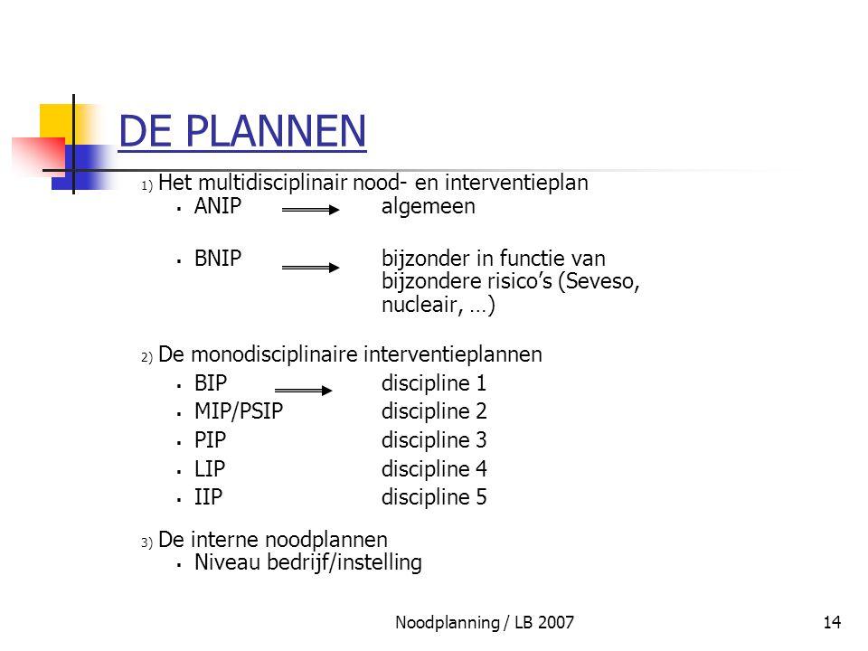 Noodplanning / LB 200714 DE PLANNEN 1) Het multidisciplinair nood- en interventieplan  ANIP algemeen  BNIP bijzonder in functie van bijzondere risic