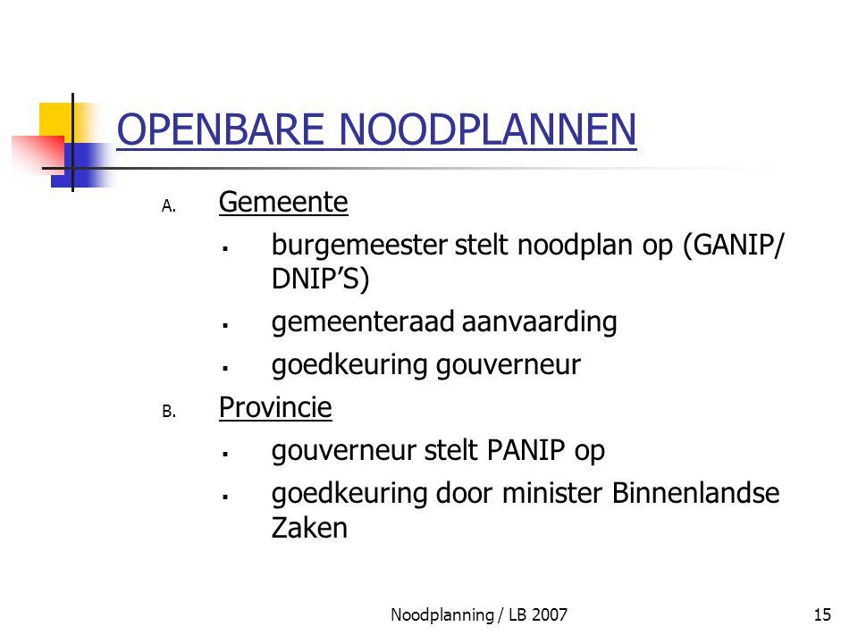Noodplanning / LB 200715 OPENBARE NOODPLANNEN A. Gemeente  burgemeester stelt noodplan op (GANIP/ DNIP'S)  gemeenteraad aanvaarding  goedkeuring go