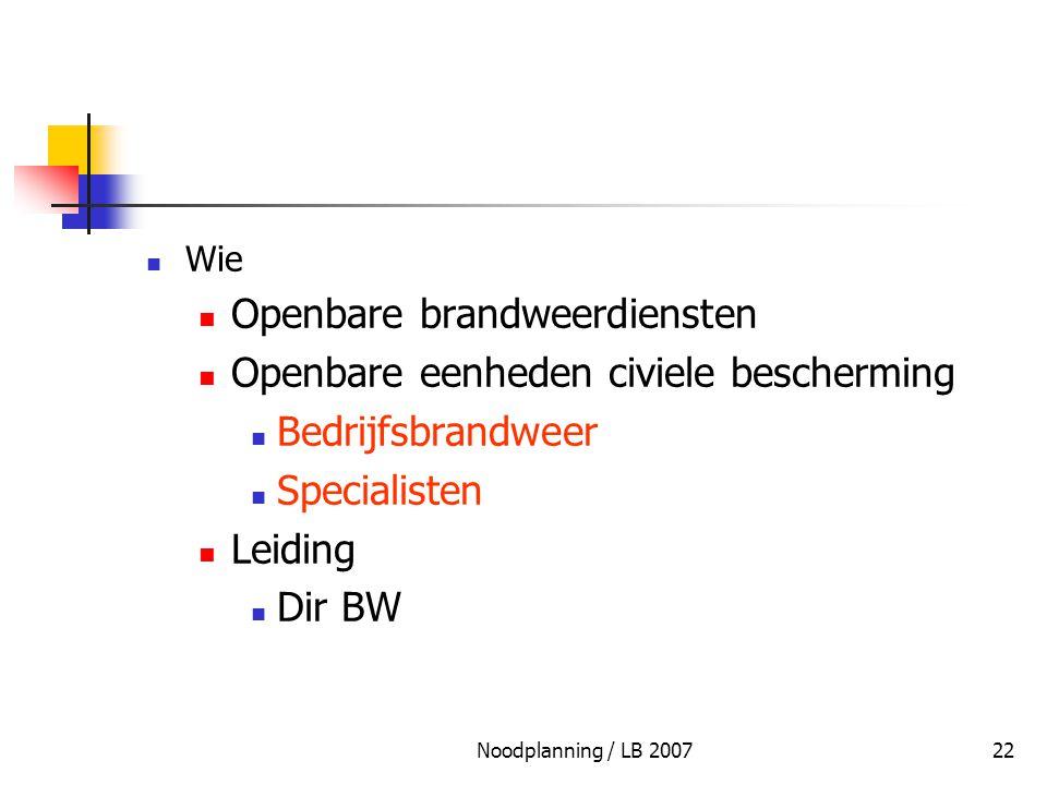 Noodplanning / LB 200722 Wie Openbare brandweerdiensten Openbare eenheden civiele bescherming Bedrijfsbrandweer Specialisten Leiding Dir BW