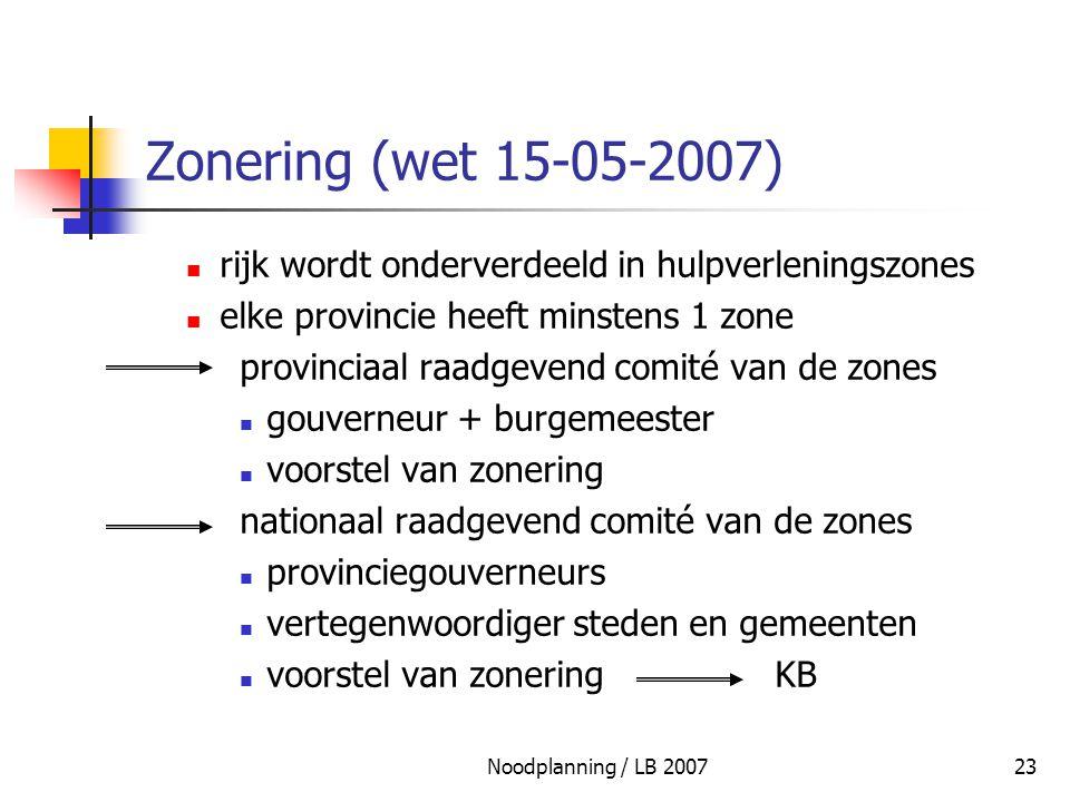Noodplanning / LB 200723 Zonering (wet 15-05-2007) rijk wordt onderverdeeld in hulpverleningszones elke provincie heeft minstens 1 zone provinciaal ra