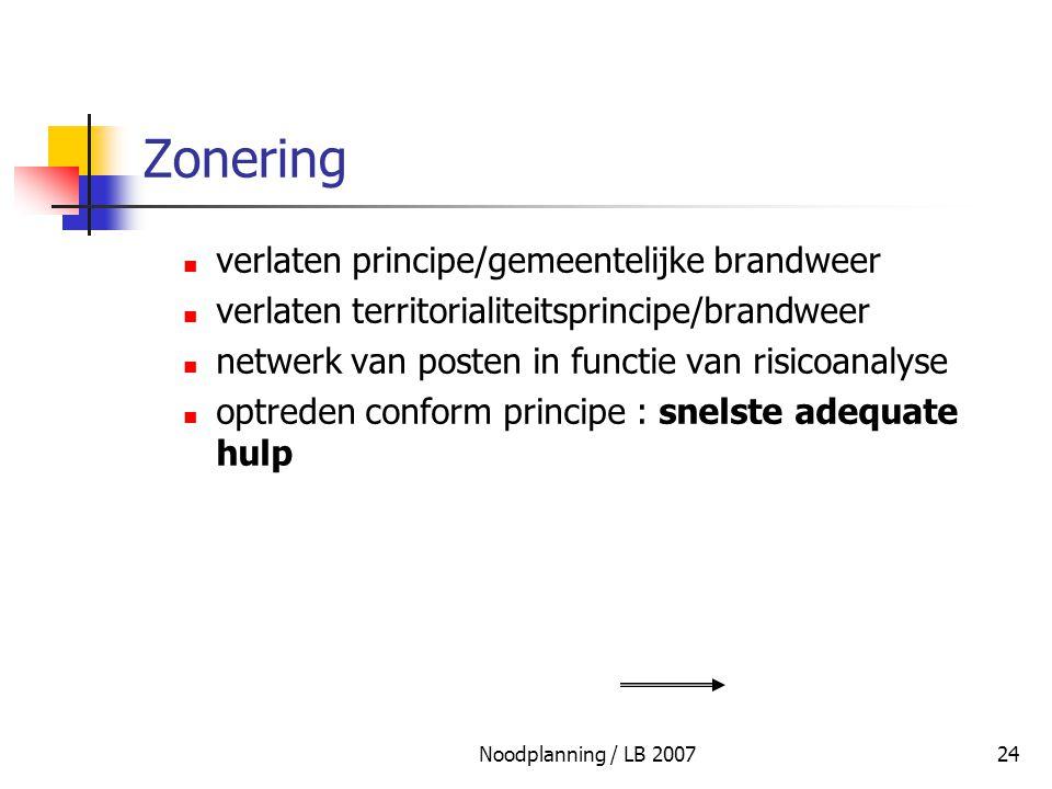 Noodplanning / LB 200724 Zonering verlaten principe/gemeentelijke brandweer verlaten territorialiteitsprincipe/brandweer netwerk van posten in functie