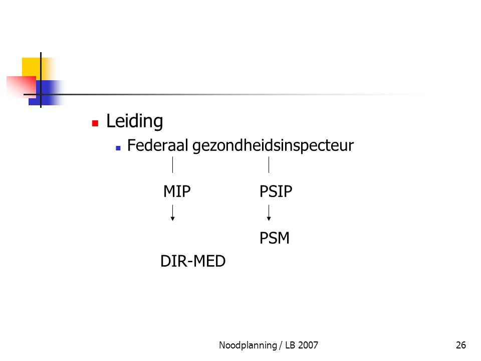 Noodplanning / LB 200726 Leiding Federaal gezondheidsinspecteur MIPPSIP PSM DIR-MED