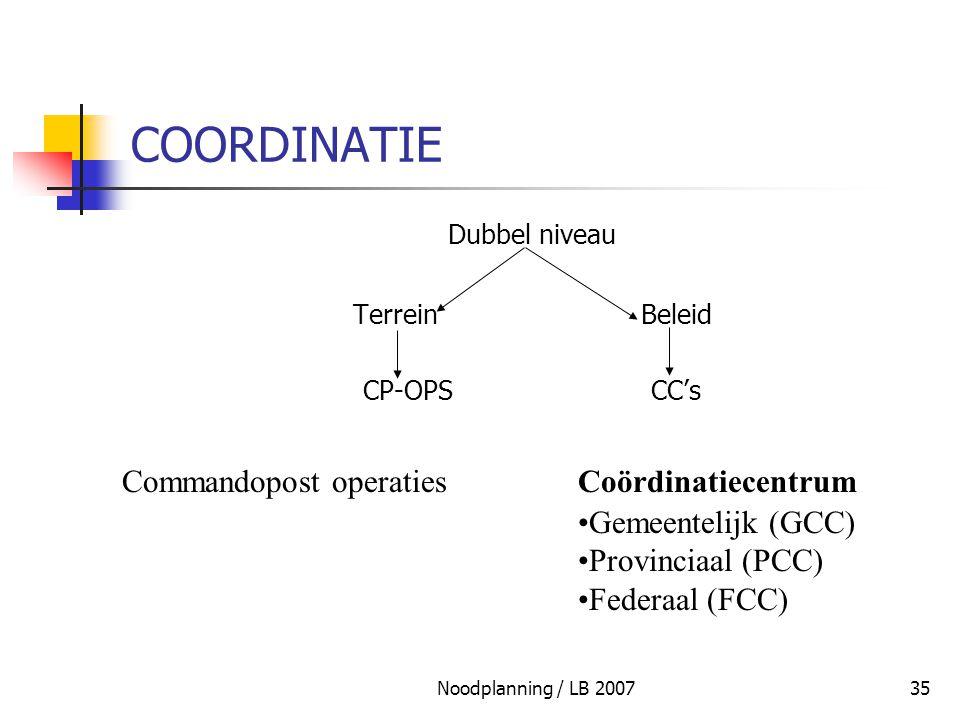 Noodplanning / LB 200735 COORDINATIE Dubbel niveau TerreinBeleid CP-OPSCC's Commandopost operatiesCoördinatiecentrum Gemeentelijk (GCC) Provinciaal (P
