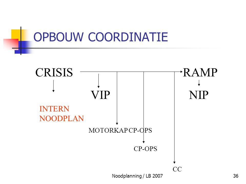 Noodplanning / LB 200736 OPBOUW COORDINATIE CRISISRAMP INTERN NOODPLAN VIPNIP MOTORKAP CP-OPS CP-OPS CC