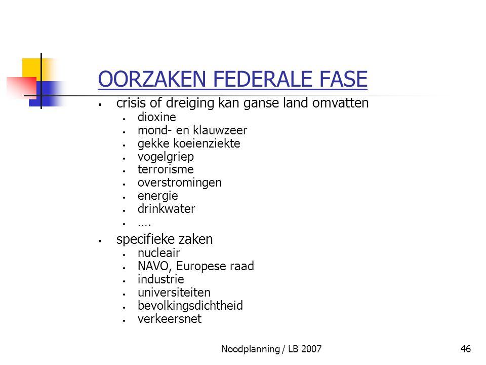 Noodplanning / LB 200746 OORZAKEN FEDERALE FASE  crisis of dreiging kan ganse land omvatten dioxine mond- en klauwzeer gekke koeienziekte vogelgriep