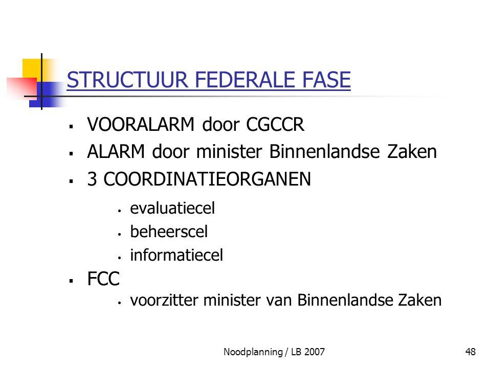 Noodplanning / LB 200748 STRUCTUUR FEDERALE FASE  VOORALARM door CGCCR  ALARM door minister Binnenlandse Zaken  3 COORDINATIEORGANEN evaluatiecel b