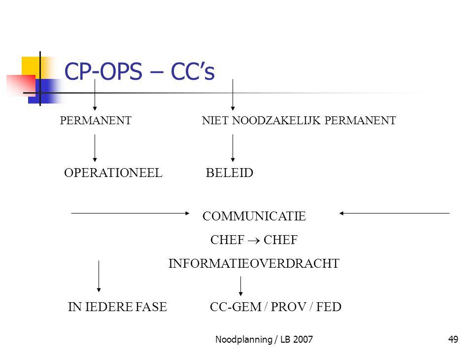 Noodplanning / LB 200749 CP-OPS – CC's OPERATIONEELBELEID COMMUNICATIE CHEF  CHEF INFORMATIEOVERDRACHT PERMANENTNIET NOODZAKELIJK PERMANENT IN IEDERE