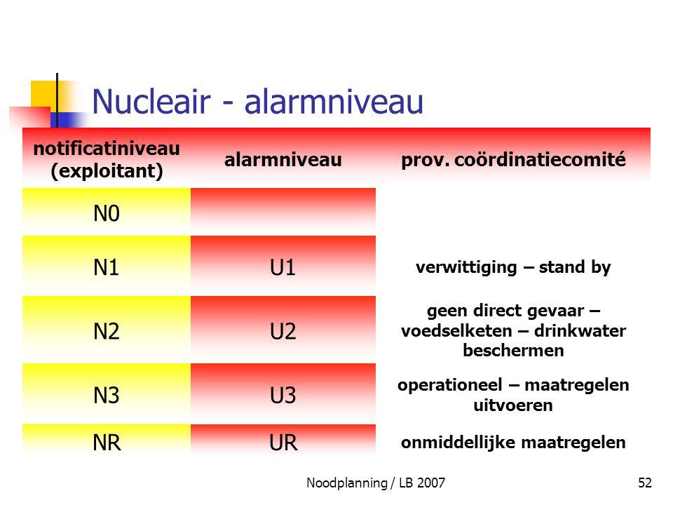 Noodplanning / LB 200752 Nucleair - alarmniveau notificatiniveau (exploitant) alarmniveauprov. coördinatiecomité N0 N1U1 verwittiging – stand by N2U2