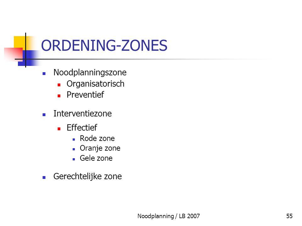 Noodplanning / LB 200755 ORDENING-ZONES Noodplanningszone Organisatorisch Preventief Interventiezone Effectief Rode zone Oranje zone Gele zone Gerecht