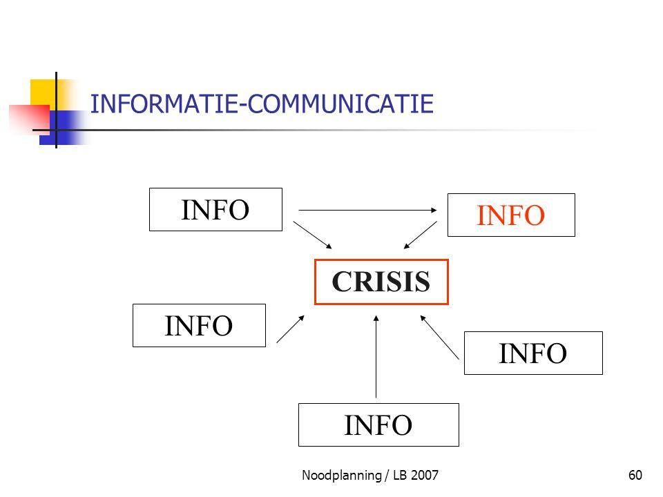 Noodplanning / LB 200760 INFORMATIE-COMMUNICATIE CRISIS INFO