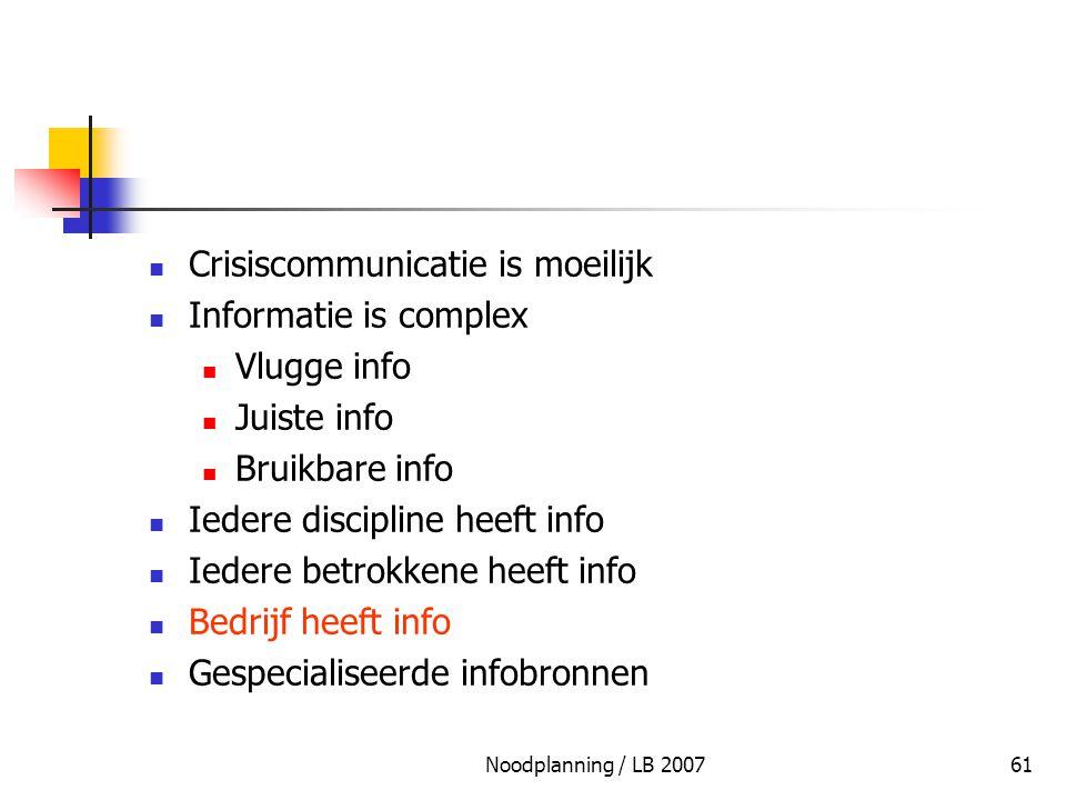 Noodplanning / LB 200761 Crisiscommunicatie is moeilijk Informatie is complex Vlugge info Juiste info Bruikbare info Iedere discipline heeft info Iede