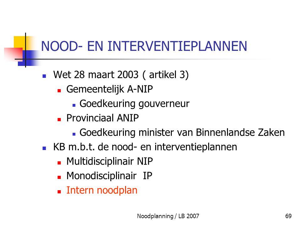 Noodplanning / LB 200769 NOOD- EN INTERVENTIEPLANNEN Wet 28 maart 2003 ( artikel 3) Gemeentelijk A-NIP Goedkeuring gouverneur Provinciaal ANIP Goedkeu