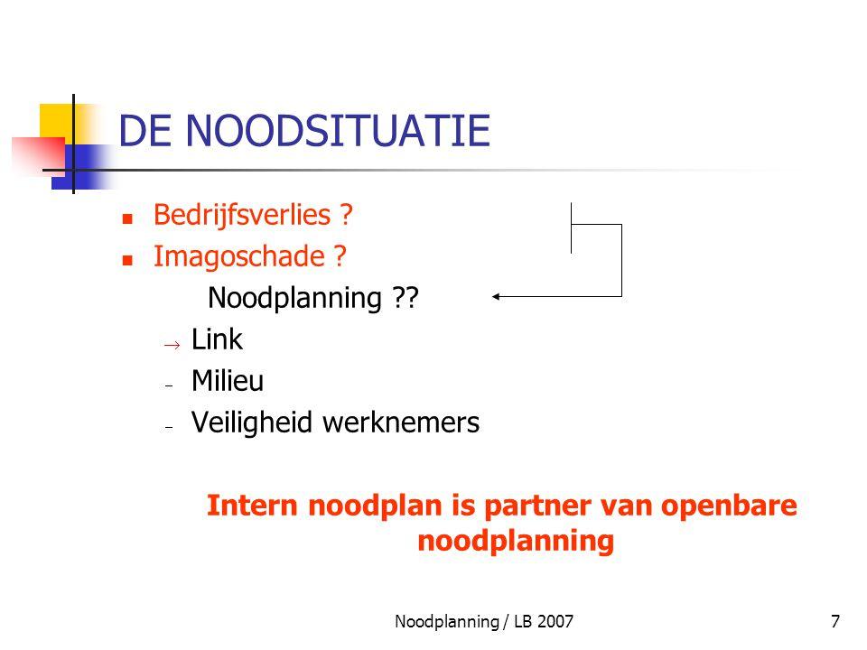 Noodplanning / LB 20077 DE NOODSITUATIE Bedrijfsverlies ? Imagoschade ? Noodplanning ??  Link  Milieu  Veiligheid werknemers Intern noodplan is par