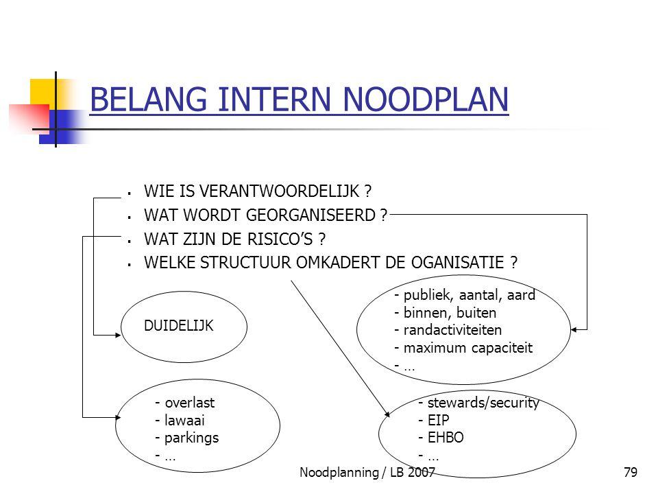 Noodplanning / LB 200779 BELANG INTERN NOODPLAN  WIE IS VERANTWOORDELIJK ?  WAT WORDT GEORGANISEERD ?  WAT ZIJN DE RISICO'S ?  WELKE STRUCTUUR OMK