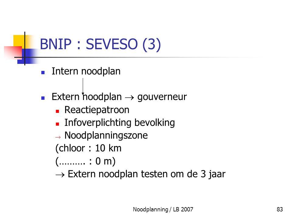 Noodplanning / LB 200783 BNIP : SEVESO (3) Intern noodplan Extern noodplan  gouverneur Reactiepatroon Infoverplichting bevolking  Noodplanningszone