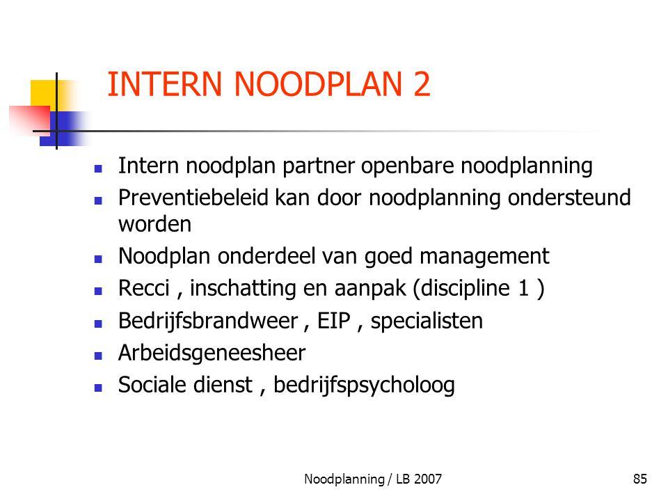 Noodplanning / LB 200785 INTERN NOODPLAN 2 Intern noodplan partner openbare noodplanning Preventiebeleid kan door noodplanning ondersteund worden Nood
