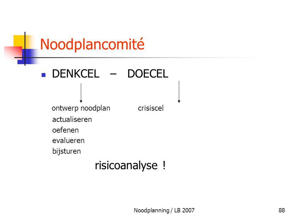 Noodplanning / LB 200788 Noodplancomité DENKCEL – DOECEL ontwerp noodplan crisiscel actualiseren oefenen evalueren bijsturen risicoanalyse !
