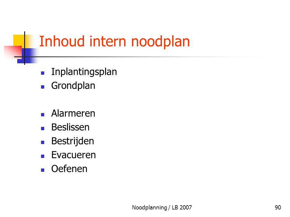 Noodplanning / LB 200790 Inhoud intern noodplan Inplantingsplan Grondplan Alarmeren Beslissen Bestrijden Evacueren Oefenen