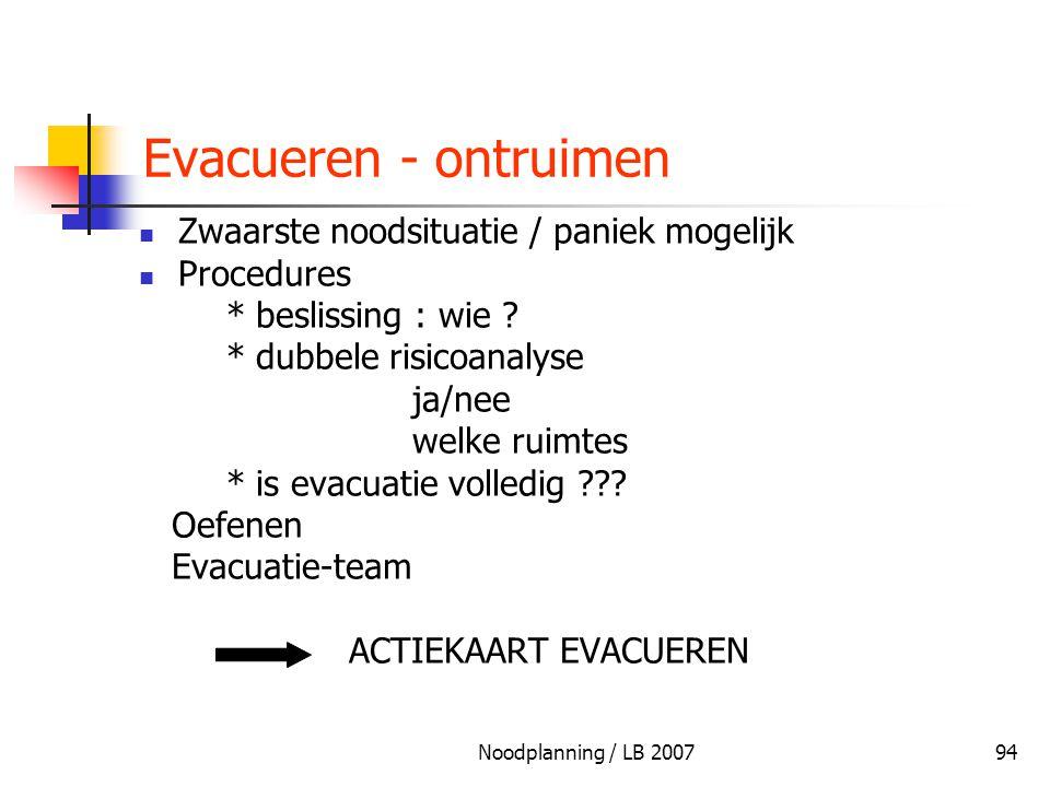 Noodplanning / LB 200794 Evacueren - ontruimen Zwaarste noodsituatie / paniek mogelijk Procedures * beslissing : wie ? * dubbele risicoanalyse ja/nee