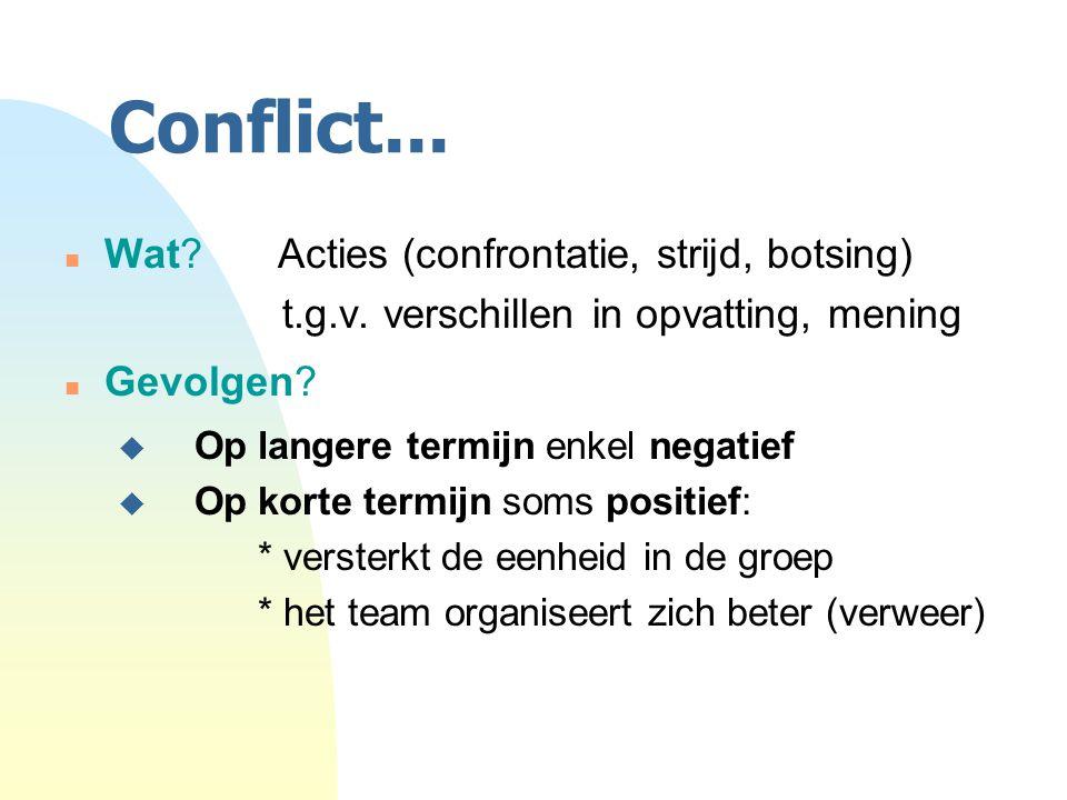 Conflict...n Wat?Acties (confrontatie, strijd, botsing) t.g.v.