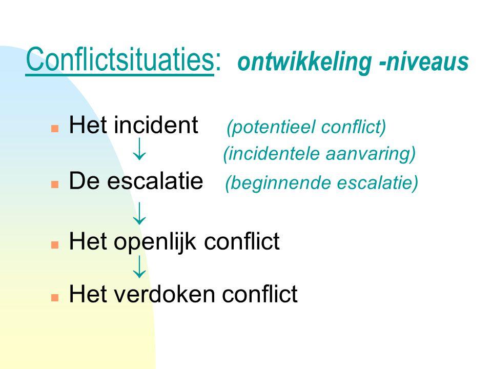 Conflictsituaties: ontwikkeling -niveaus n Het incident (potentieel conflict)  (incidentele aanvaring) n De escalatie (beginnende escalatie)  n Het openlijk conflict  n Het verdoken conflict