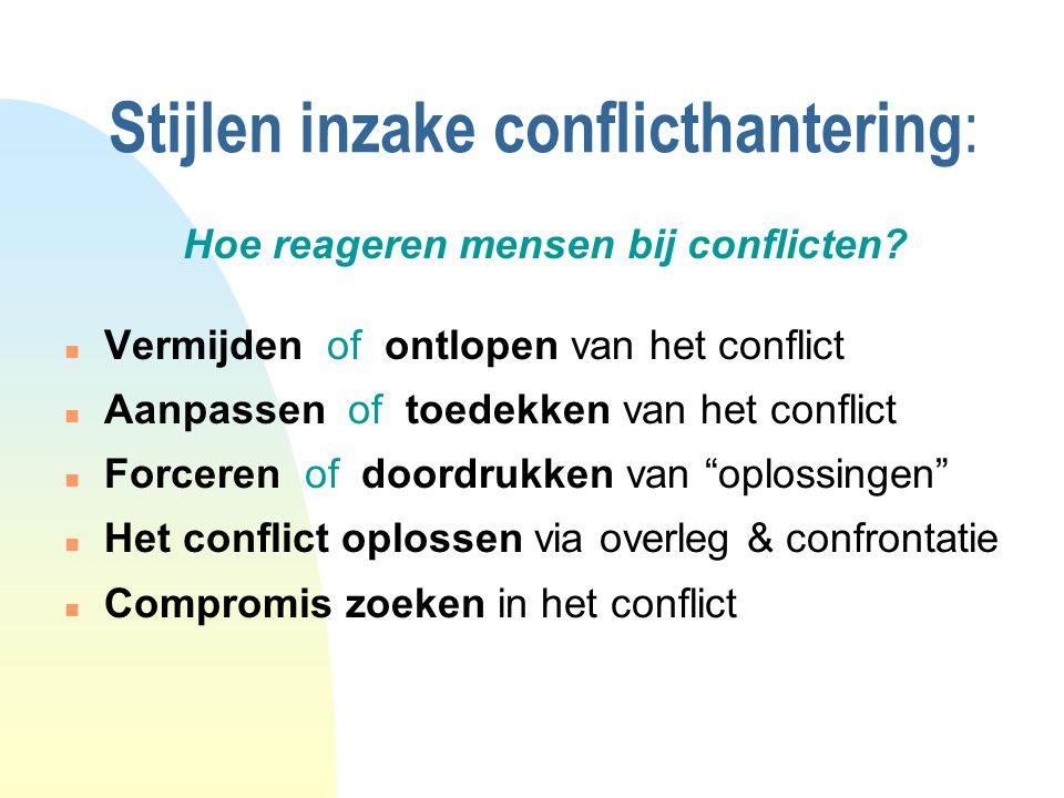 Stijlen inzake conflicthantering : Hoe reageren mensen bij conflicten.