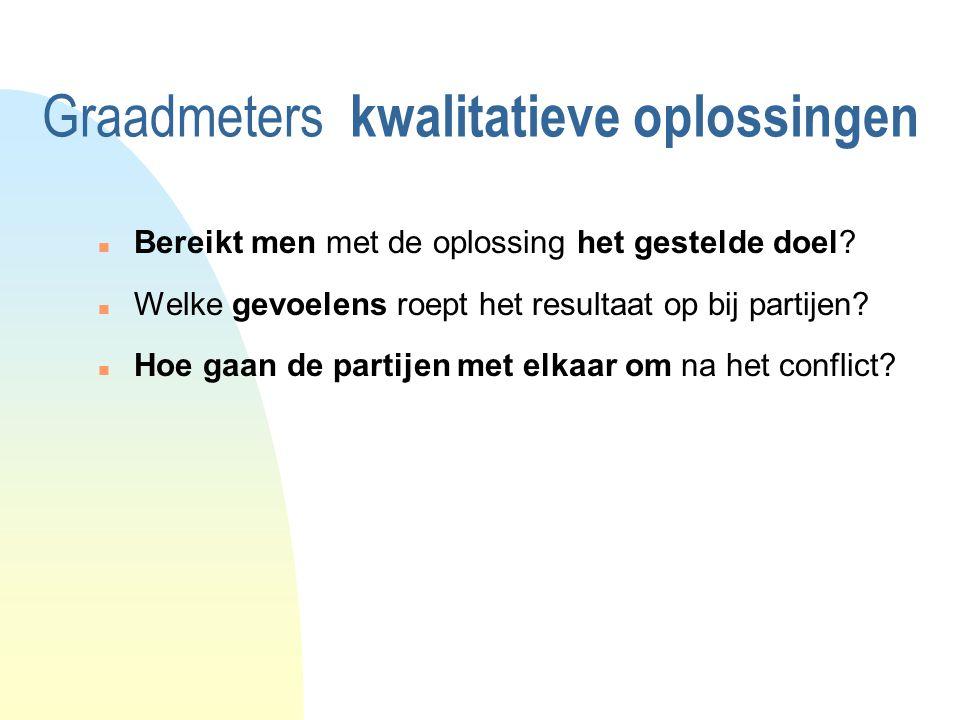 Graadmeters kwalitatieve oplossingen n Bereikt men met de oplossing het gestelde doel.