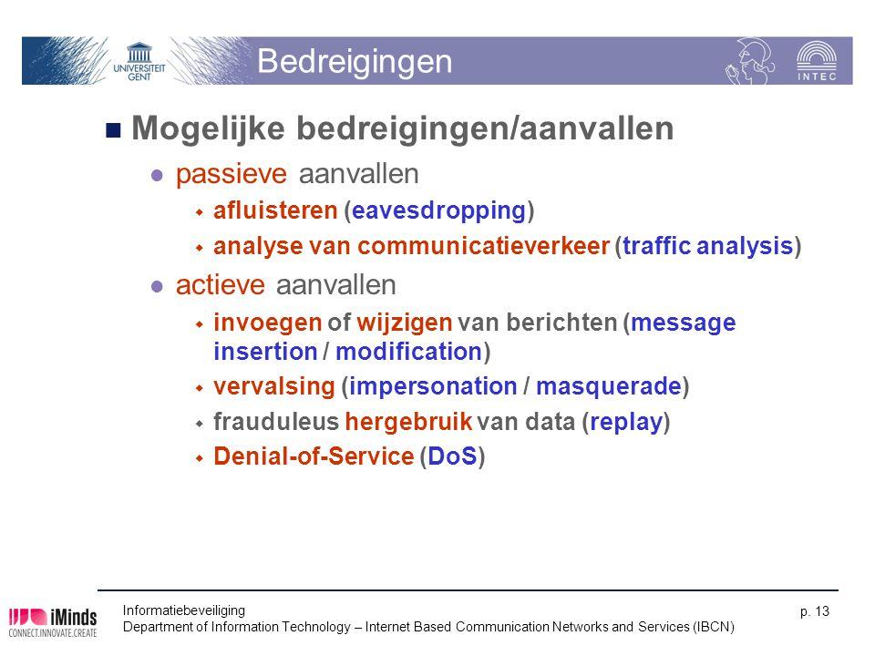 Bedreigingen Mogelijke bedreigingen/aanvallen passieve aanvallen  afluisteren (eavesdropping)  analyse van communicatieverkeer (traffic analysis) ac