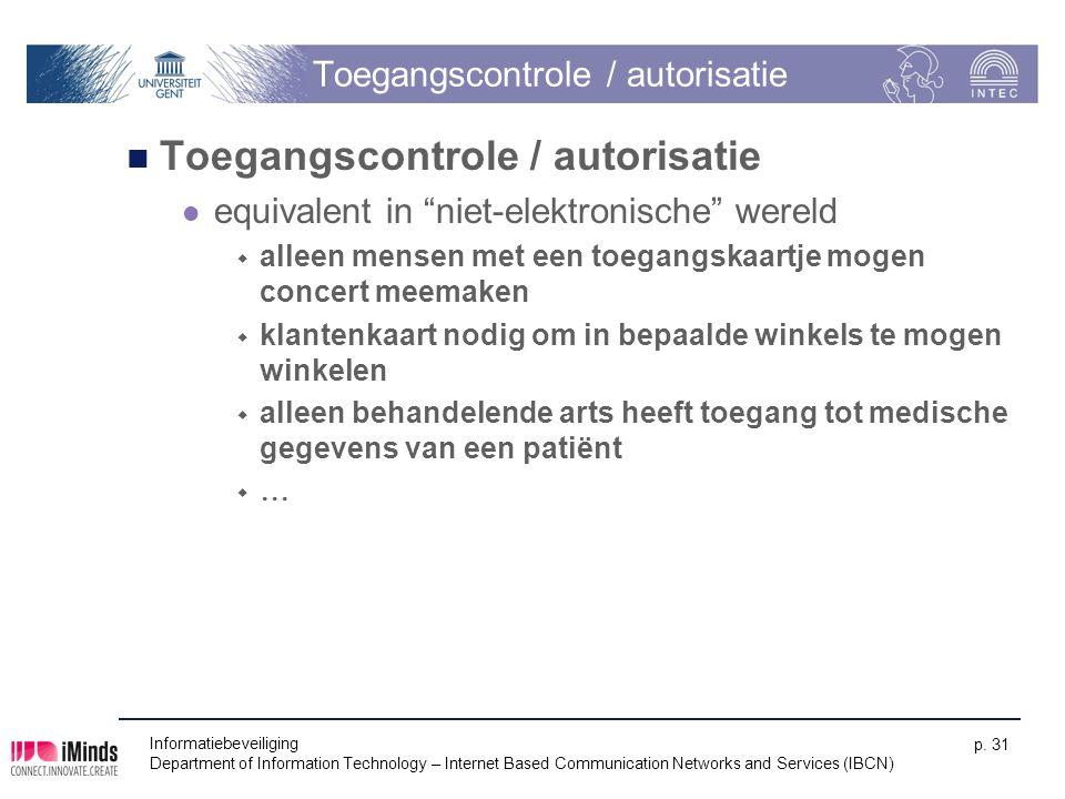 """Toegangscontrole / autorisatie equivalent in """"niet-elektronische"""" wereld  alleen mensen met een toegangskaartje mogen concert meemaken  klantenkaart"""