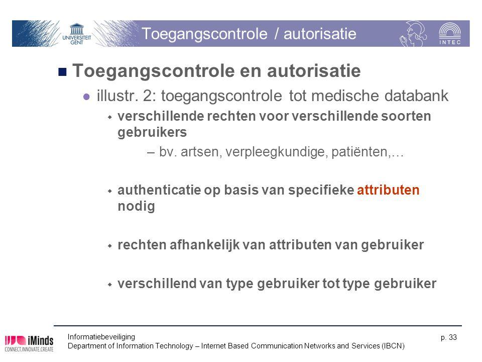 Toegangscontrole / autorisatie Toegangscontrole en autorisatie illustr. 2: toegangscontrole tot medische databank  verschillende rechten voor verschi